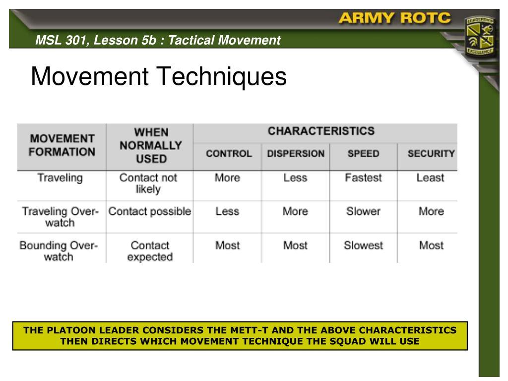 Ppt Squad Tactics Tactical Movement Powerpoint
