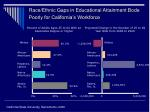 race ethnic gaps in educational attainment bode poorly for california s workforce