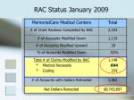 rac status january 2009
