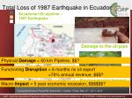 total loss of 1987 earthquake in ecuador