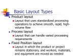 basic layout types