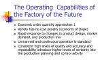 the operating capabilities of the factory of the future