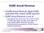 sure actual revenue