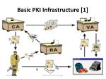 basic pki infrastructure 1