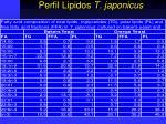 perfil lipidos t japonicus