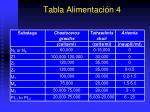 tabla alimentaci n 4