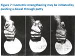 figure 7 isometric strengthening may be initiated by pushing a dowel through putty