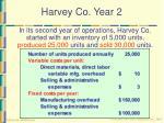 harvey co year 2