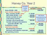 harvey co year 233