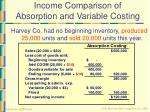 income comparison of absorption and variable costing21