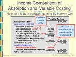income comparison of absorption and variable costing22
