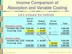 income comparison of absorption and variable costing25