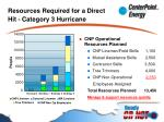 resources required for a direct hit category 3 hurricane