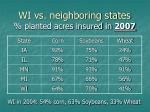 wi vs neighboring states planted acres insured in 2007