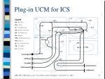 plug in ucm for ics