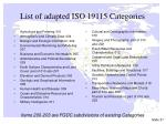 list of adapted iso 19115 categories