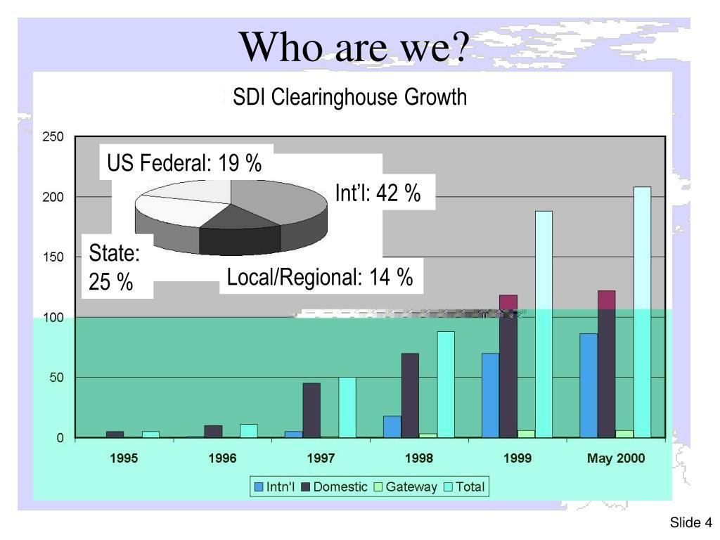 SDI Clearinghouse Growth