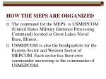 how the meps are organized