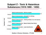 subpart z toxic hazardous substances 1910 1000 1450