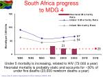 south africa progress to mdg 4