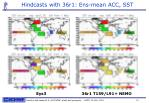 hindcasts with 36r1 ens mean acc sst