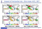 impact of horizontal res ens mean acc sst