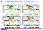 impact of vertical res ens mean acc sst