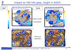 impact on 500 hpa geop height in agcm