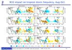mjo impact on tropical storm frequency aug oct