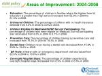 areas of improvement 2004 2008