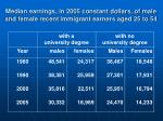 median earnings in 2005 constant dollars of male and female recent immigrant earners aged 25 to 54