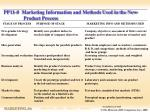 pp11 8 marketing information and methods used in the new product process