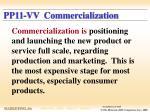 pp11 vv commercialization