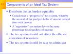 components of an ideal tax system