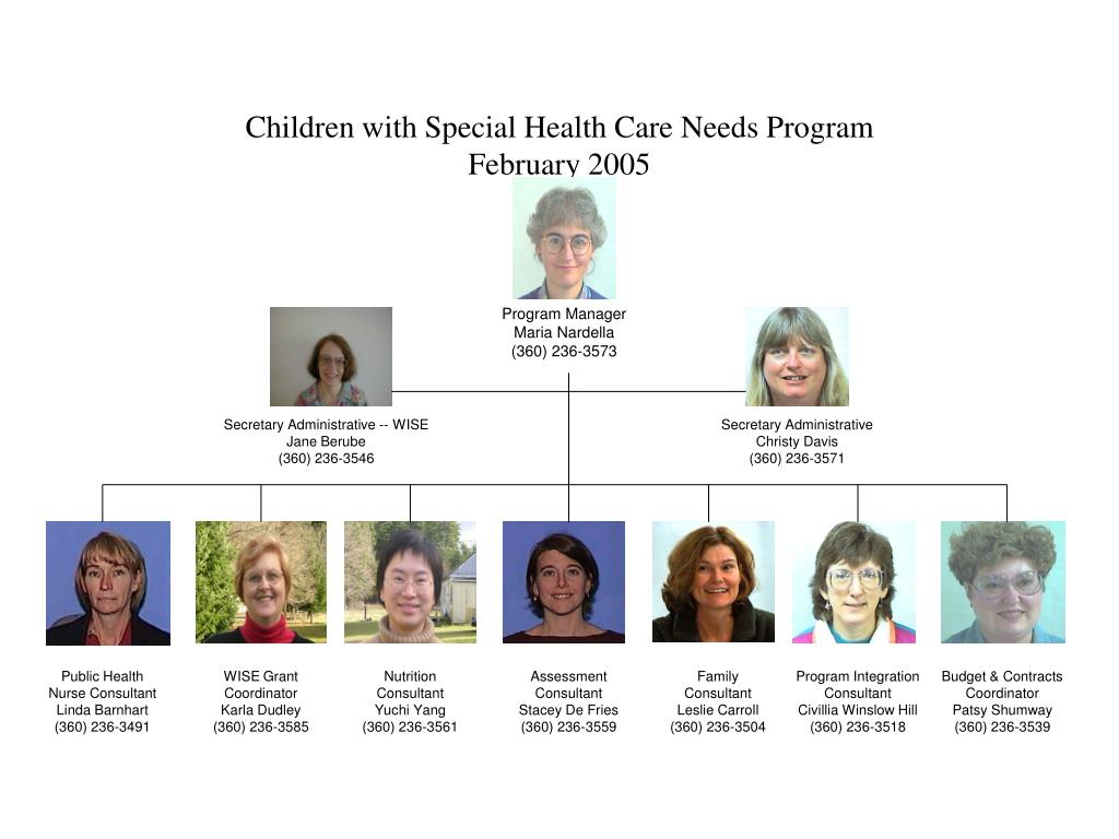 Children with Special Health Care Needs Program