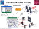 distributed matched filtering