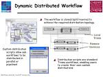 dynamic distributed workflow
