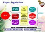export legislation