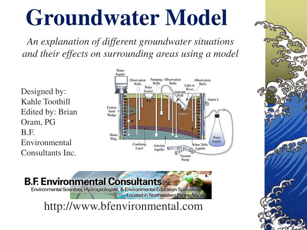 groundwater model l.