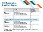 2009 prescription drug plan design
