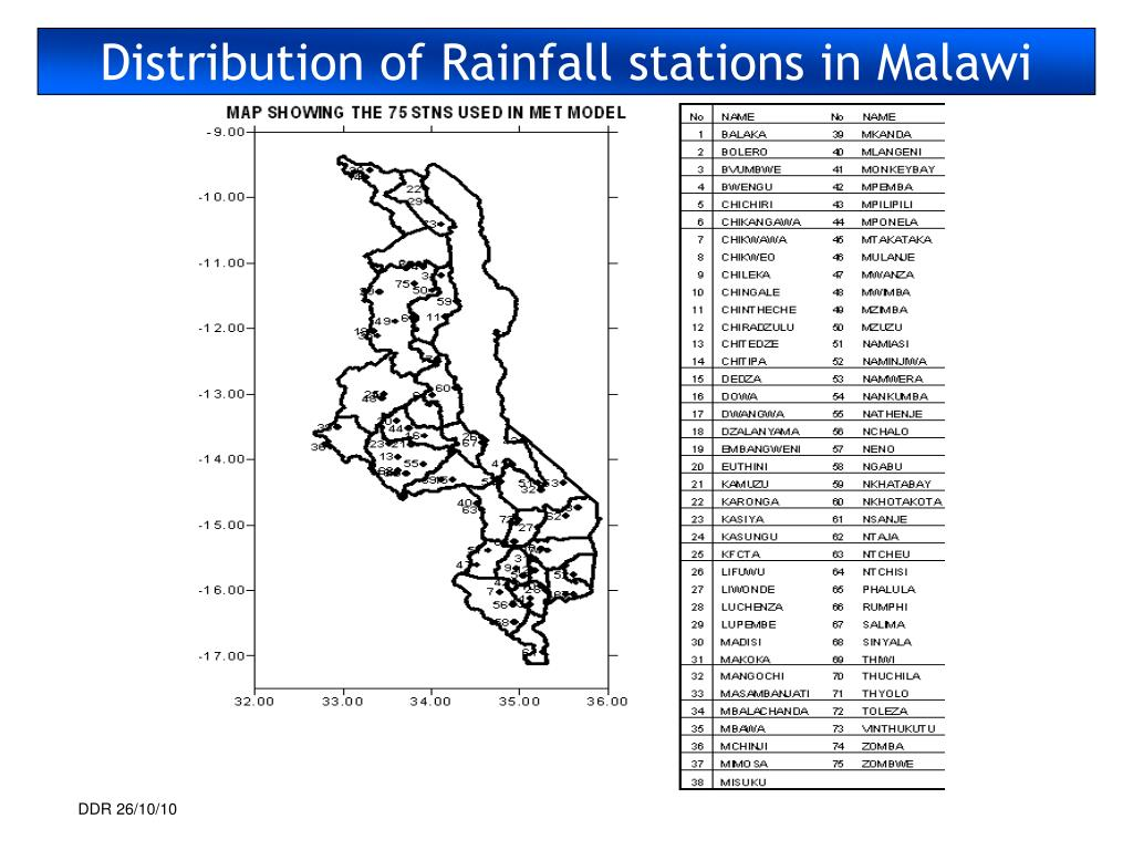 Distribution of Rainfall stations in Malawi