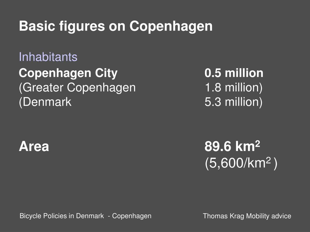 Basic figures on Copenhagen
