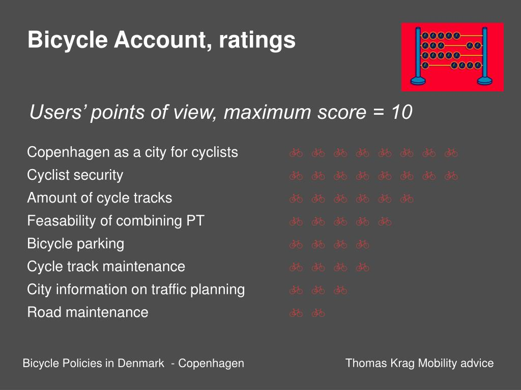 Bicycle Account, ratings
