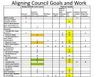 aligning council goals and work