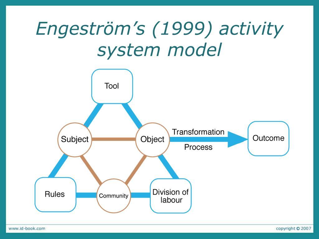Engeström's (1999) activity system model