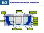 common corrosion additions