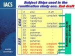 subject ships used in the ramification study acc 2nd draft