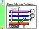 human behavioral architecture