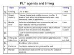 plt agenda and timing