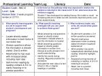 professional learning team log literacy date